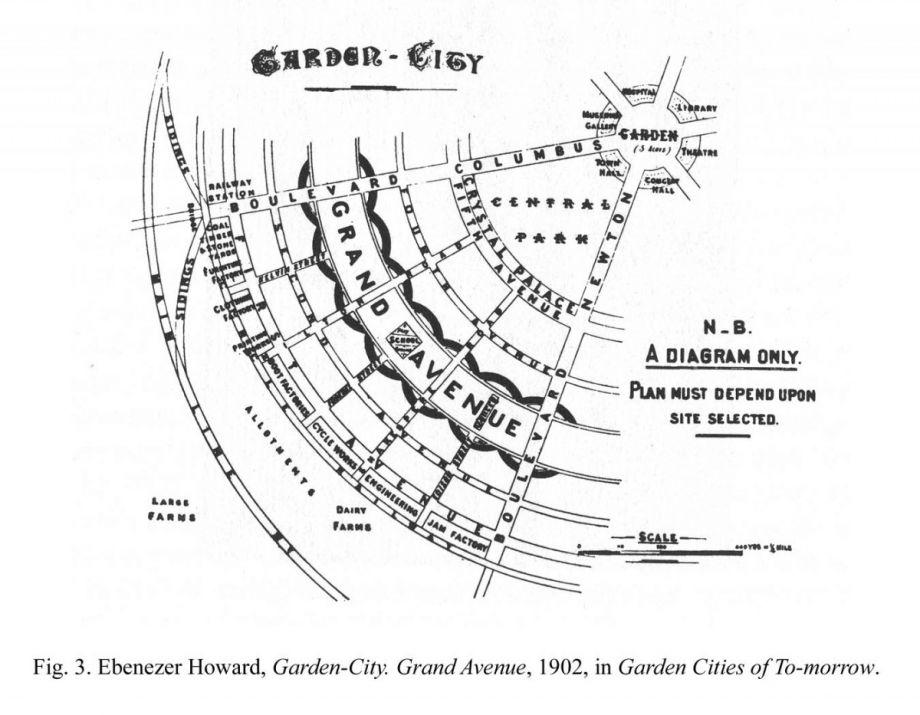 garden cities of tomorrow pdf download